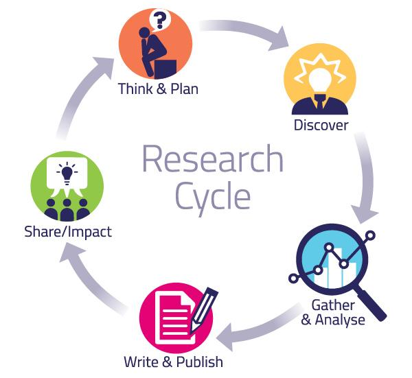 Course Image Tutkimus- ja kehittämistoiminnan menetelmät (kevät 2020)