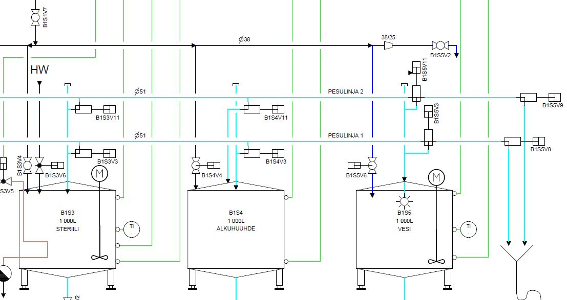 Course Image A21 Meijerialan prosessien ohjaus ja käynnissäpito, 20  osp